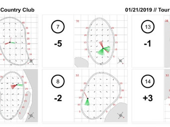 Strackaline at PGA Show, hole location sheets at Tour Edge Demo Day