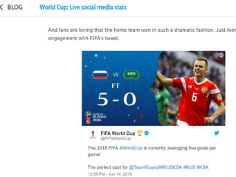 World Cup social media stats from Talkwalker