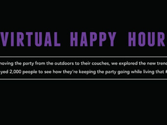 Virtual Happy Hours: Fun and productive