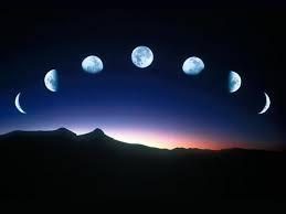 ये चंद्रमा की 16 कलाएं क्या है?