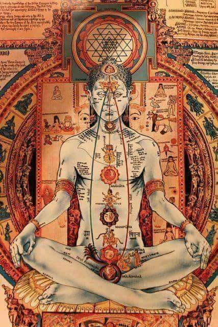 TO SUM UP WHAT ARE THE TYPES OF MEDITATION ?INNER YOGA-69