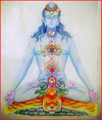WHAT IS THE MYSTERY OF TATTWAS SADHANA IN SWARA YOGA?BREATHING SCIENCE -07