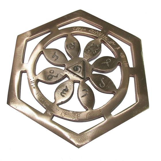 WHAT IS THE USE OF VASTU REMEDIES AS BHAUM YANTRA &COPPER VASTU PYRAMID CHIP?  REMEDIAL VASTU-16
