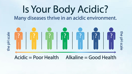 WHAT IS THE ROLE OF ACID & ALKALINE FOR OUR HEALTH?PRANAYAMA-25