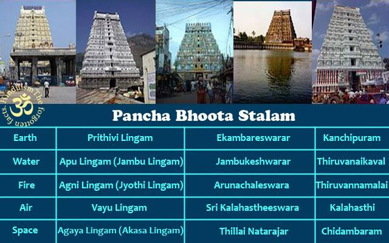 WHAT IS THE SIGNIFICANCE OF PANCHA BHOOTA STALAM(five Ishwaram temples) OF LORD SHIVA?