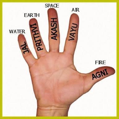 हाथ की पांच अंगुलियां शरीर में  महत्वपूर्ण तत्वों से जुड़ी हुई हैं।क्या  इन मुद्राओं का अभ्यास करके