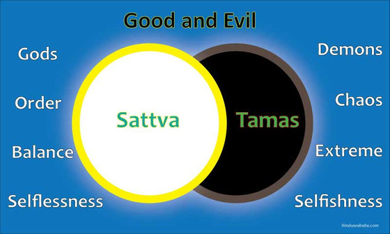 WHAT ARE THE THREE SUBTLE BASIC COMPONENTS (SATTVA; RAJAS; TAMAS )?HOW CAN WE KNOW THE PROPORTION &a