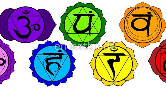IS BHUTA SHUDDHI A TANTRIC & VEDIC TRADITION?HOW  CAN WE PERFORM BHUTA SHUDDHI MEDITATION?TRUE T