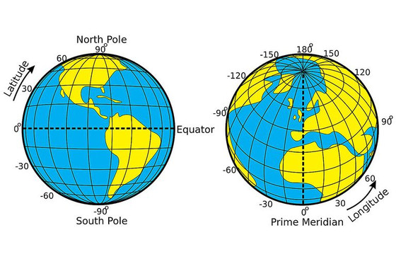 WHAT IS THE IMAGINARY LINE AROUND WHICH THE EARTH SPINS?
