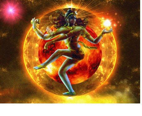 क्या शिव के नटराज स्वरूप की उत्पत्ति की धारणा आनंदमय तांडव से जुडी है?नटराज का वैज्ञानिक आधार क्या ह