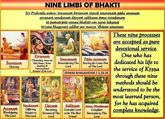 WHAT IS NAVADHA BHAKTI ? WHAT IS THE DECODATION OF VEDIC GURU MANTRA ?