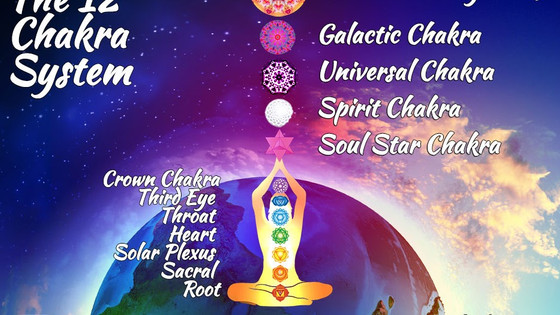 WHAT ARE THE OTHER CHAKRAS(12) THAT EXIST AS A MEANS OF ADVANCED SPIRITUAL AWAKENING ?CHAKRAS-08