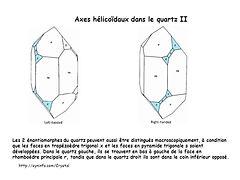 Axes_helicoïdaux_dans_le_Quartz_II.jpg