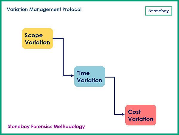 Variation Mgmt Protocol_2020-04-27_Websi
