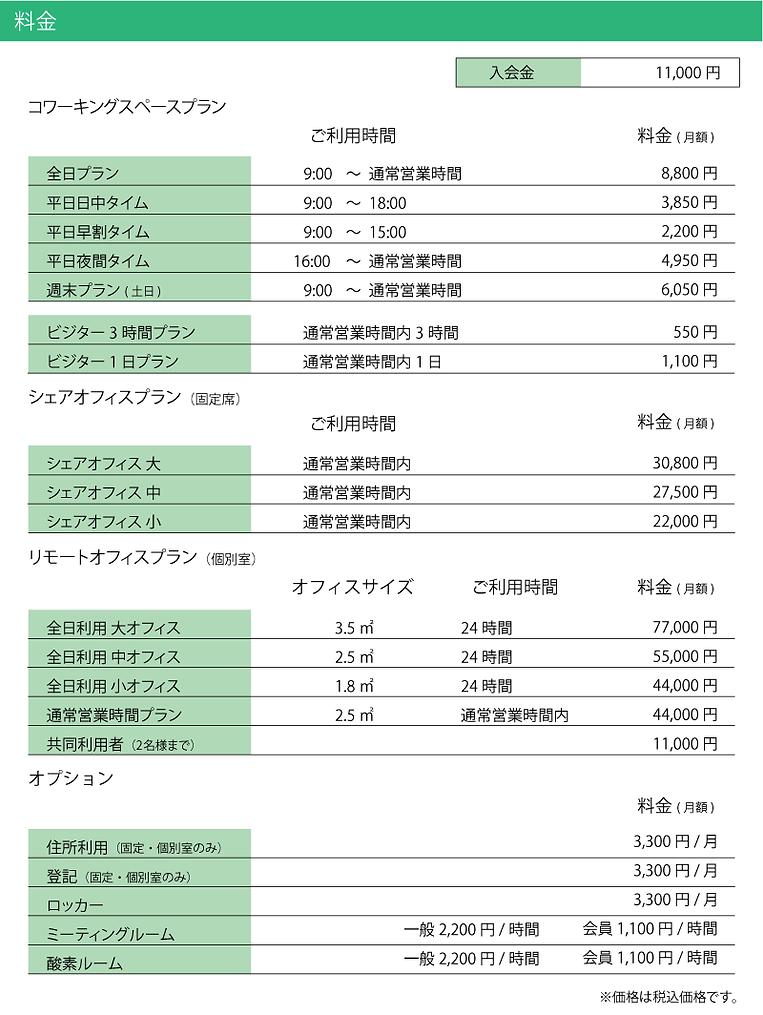 ネオワーク_2料金表.png