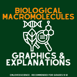Biological Macromolecules