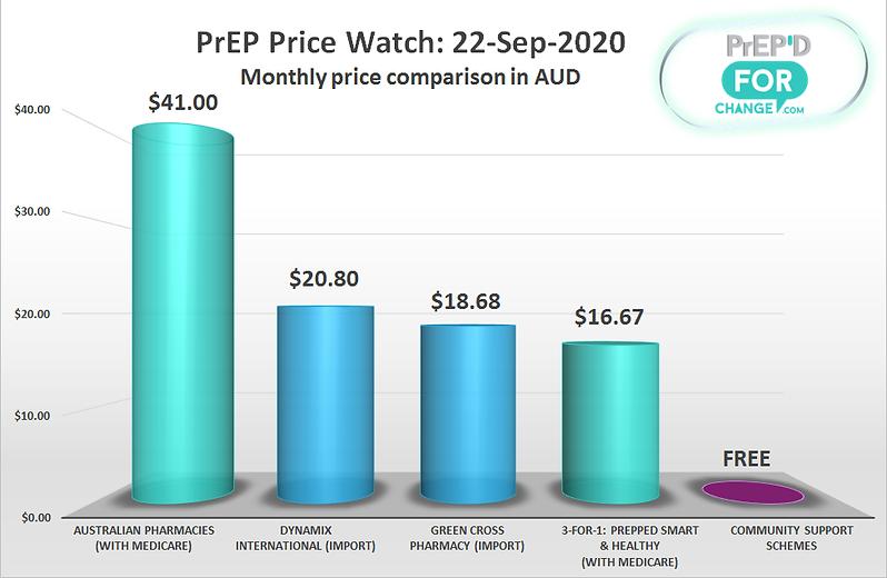 PriceWatchGraph-20200922.png