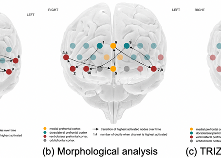 Temporal dynamics of Brain Activation during Concept Generation