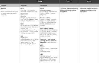 NCAB ROADMAP.png