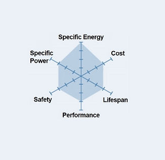 NMC-performance.jpg