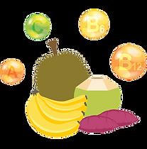 fruit benefit