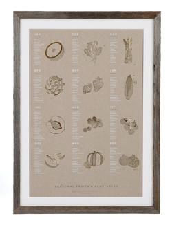 YAC   Seasonal Produce Print