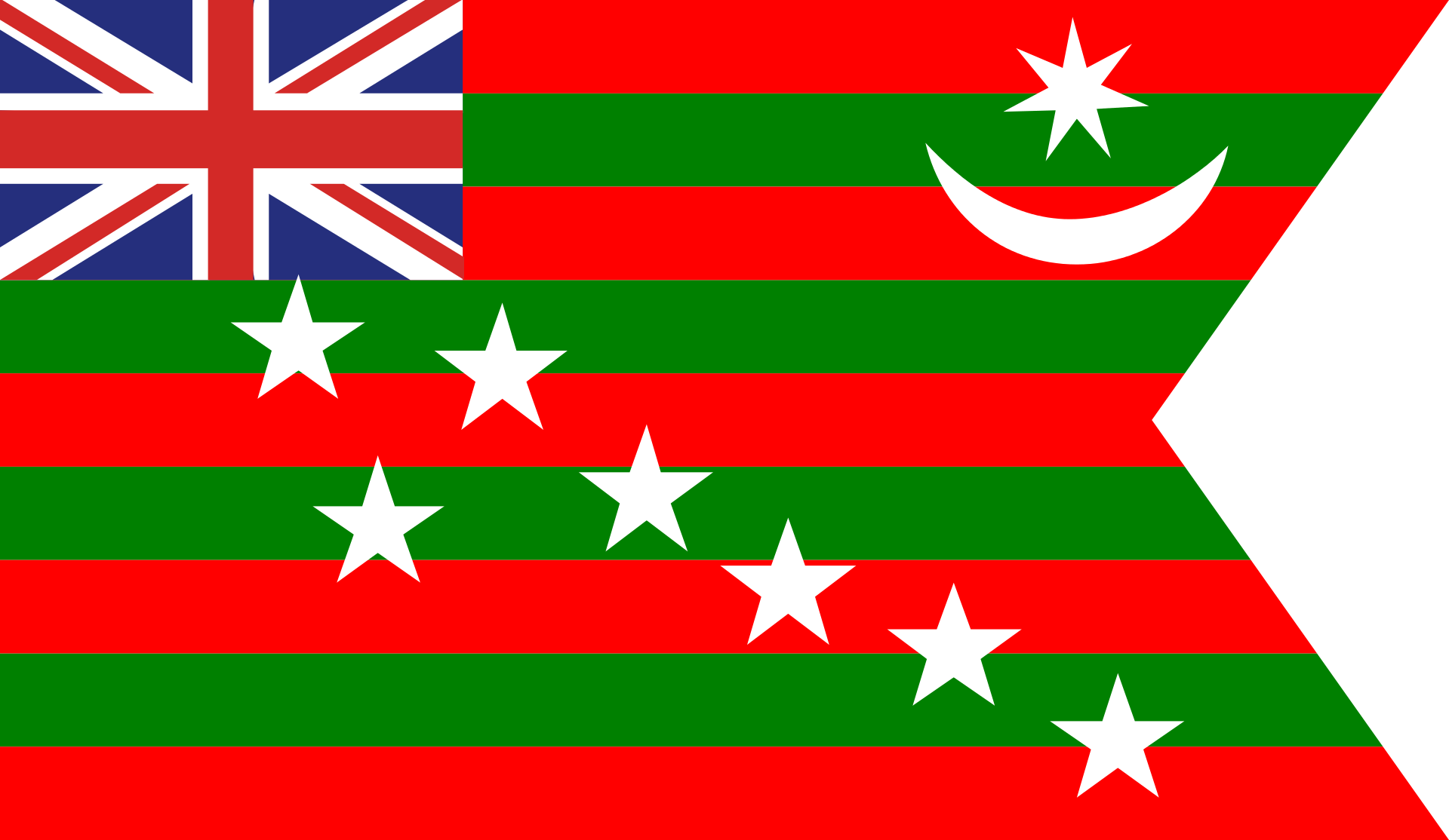 Home Rule Flag of India