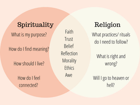What Even is Spirituality?