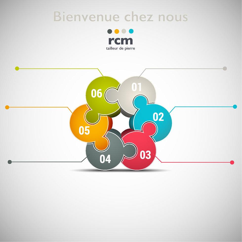 Site rcm accueil.jpg