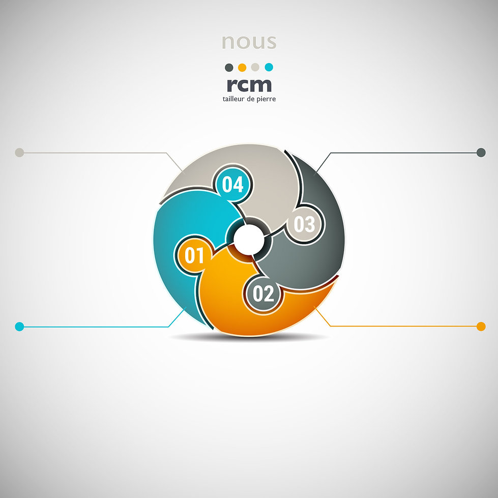 Sphère_4_liens_rcm_1.jpg