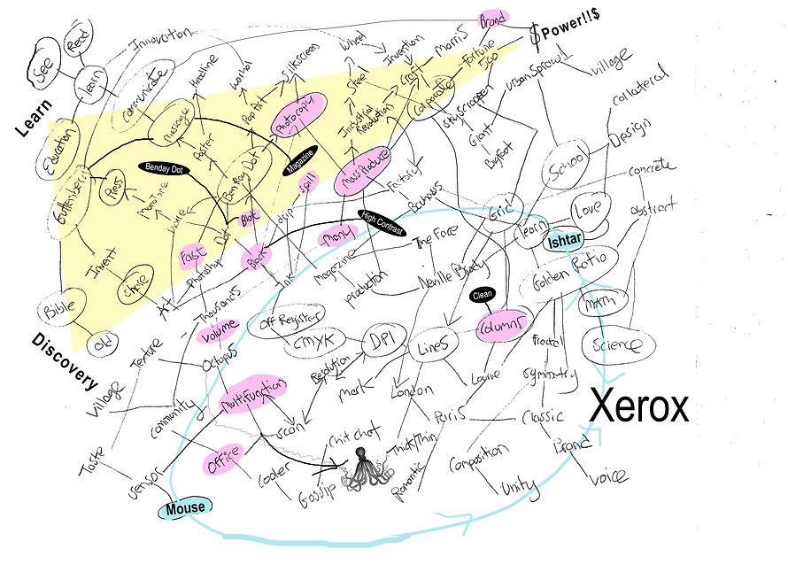 Xerox.Concept.Map.2.jpg