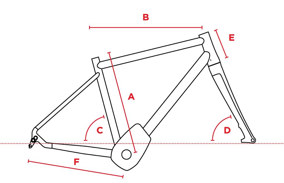 Fantic Gravel GT Geometrie