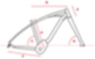 Seven Days Metro Geometrie