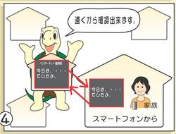 漫画 「どこでも見れる介護連絡帳」4