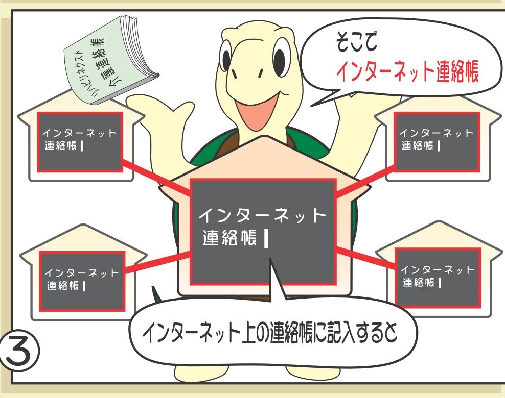 漫画 「どこでも見れる介護連絡帳」3