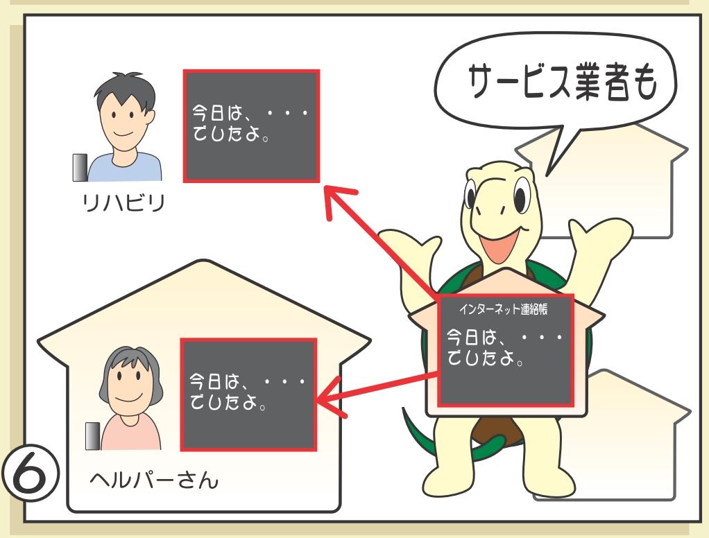 漫画 「どこでも見れる介護連絡帳」6