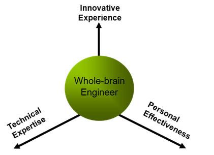 wholebrain-graph.jpg