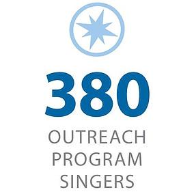 Outreach Program Singers.jpg