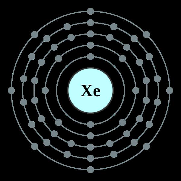 제논, xenon, 54, xe, 비활성 기체, noble gas, 18족, xenos, mfc