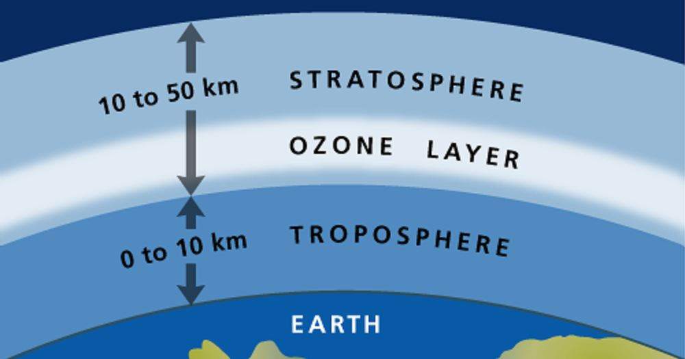 오존, ozone, o3, 오존층, mfc