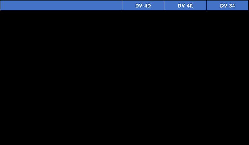 DV-4(2).png