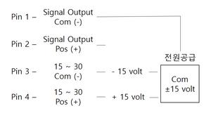 hpm760s, vacuum, sensor, bipolar, ±15 volt