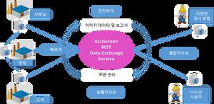 pacess, ndt, nde, exchange, 비파괴검사, 디지털, 아날로그, 웹, 인터넷, 공유