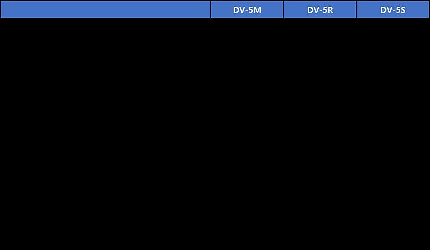 DV-5(2).png