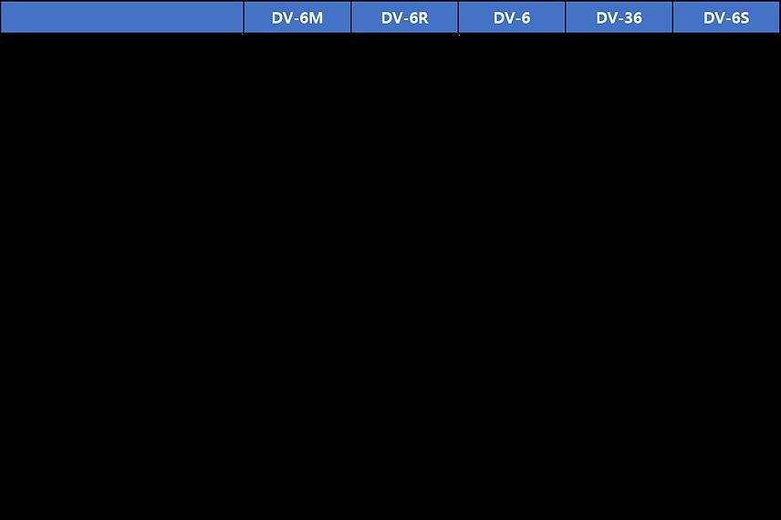 DV-6(2).png