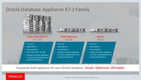 Oracle Database Appliance (ODA) – The Use Cases