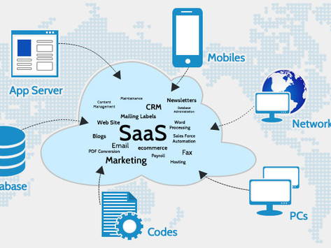 Your Business Applications Need SAAS – And For Good Reasons!