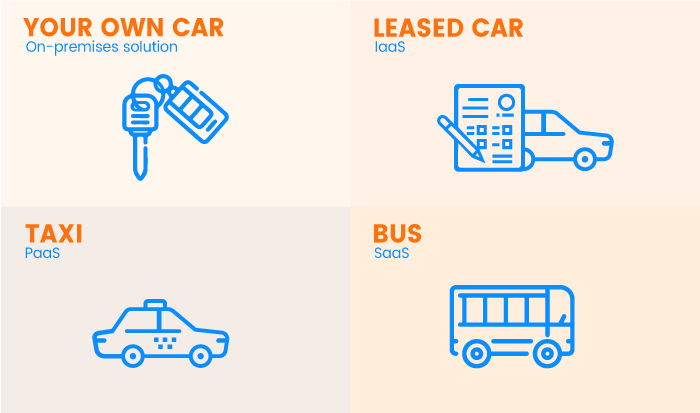 Reasons to Adopt PAAS for your Business Right Away