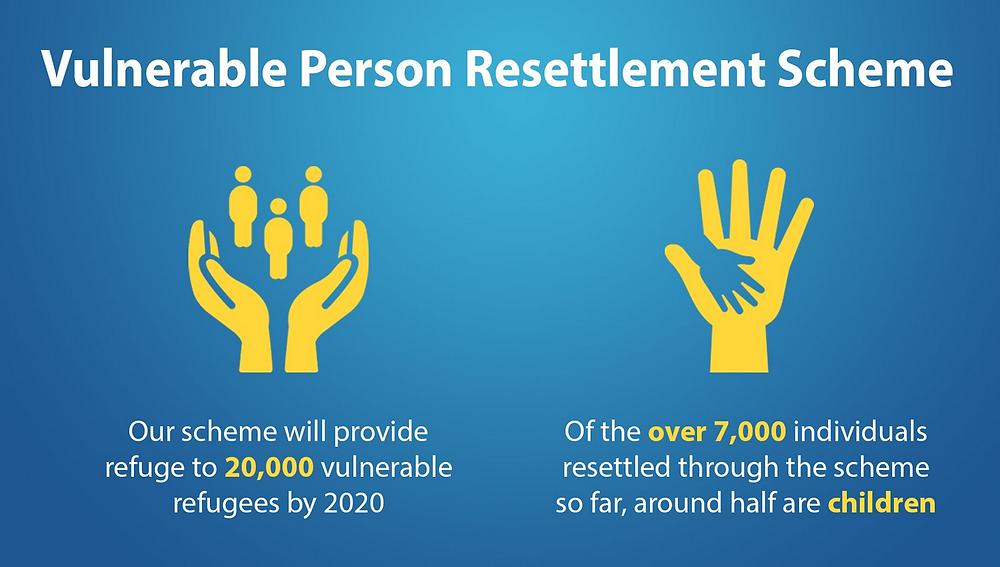 Vulnerable Person Resettlement Scheme