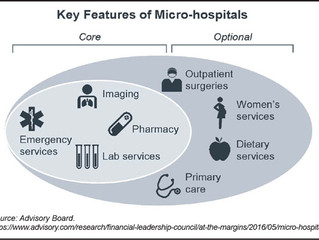 Exploring the Growing Trend of Micro-Hospitals